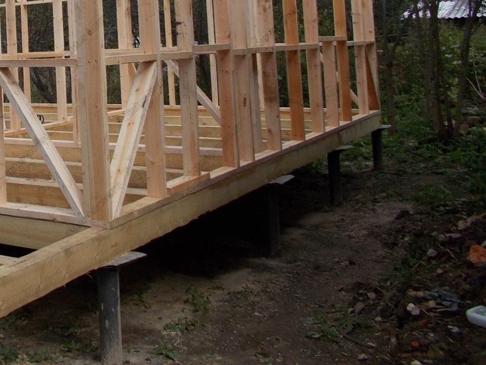 Строительство каркасных домов под ключ в Истре проекты и цены