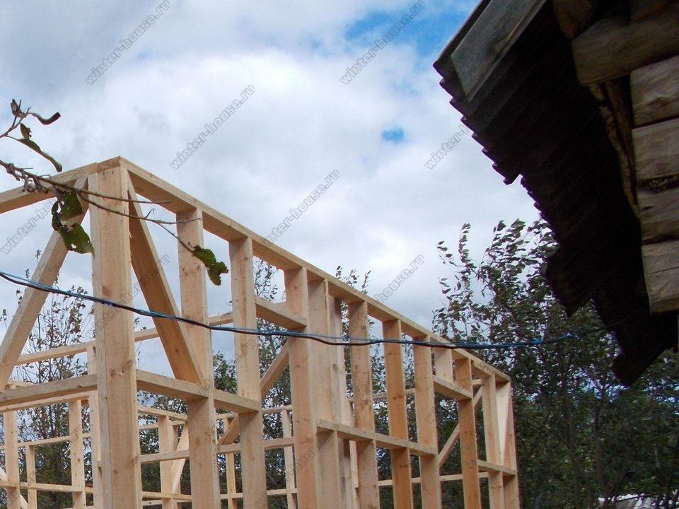 Строительство каркасных домов под ключ в Ногинске проекты и цены